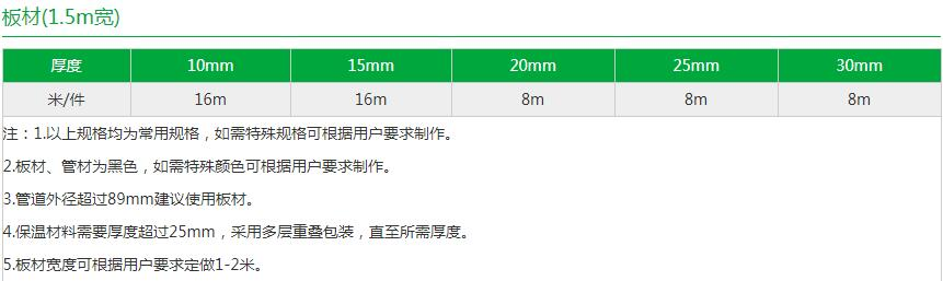 橡塑保温管规格型号表