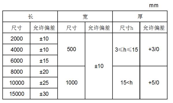 橡塑保温板厚度参数